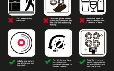Smoke alarms to escape routes – essential advice from the Fire Service.