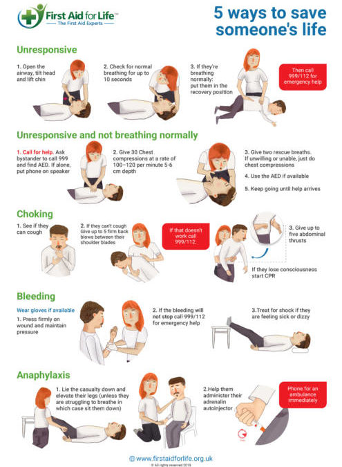 7 essential first aid skills that all carers should know